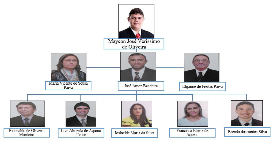 Estrutura Parlamentar com Foto.png
