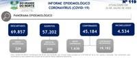 Sesap atualiza número de recuperados no RN do novo coronavírus para 19.192.